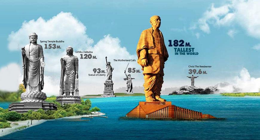 statue of unity க்கான பட முடிவு