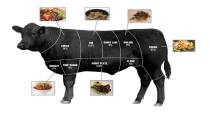 health-problems-of-cow-meat